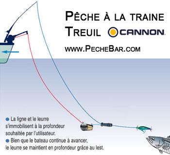 Acheter pvkh la combinaison pour la pêche